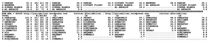 driverCard.27.08.2014.ISTANBUL-1