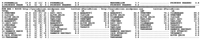 driverCard.29.08.2014.ISTANBUL-1